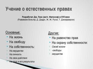 Основные: На жизнь На свободу На собственность: На имущество На личность На с