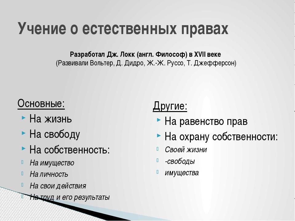 Основные: На жизнь На свободу На собственность: На имущество На личность На с...