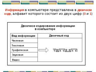 Информация в компьютере представлена в двоичном коде, алфавит которого состои