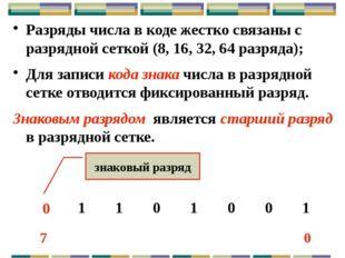 Прямой код двоичного числа совпадает по изображению с записью самого числа. З