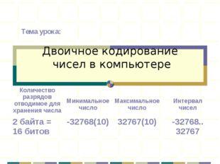 Двоичное кодирование чисел в компьютере Тема урока: Количество разрядов отвод