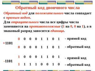 Дополнительный код для положительного числа совпадает с прямым кодом. Дополни