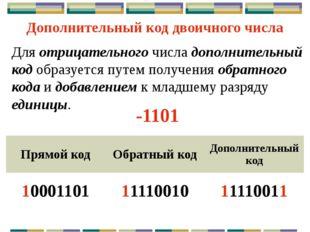 Получить дополнительный код числа для 8-разрядной ячейки. Однобайтовое предст