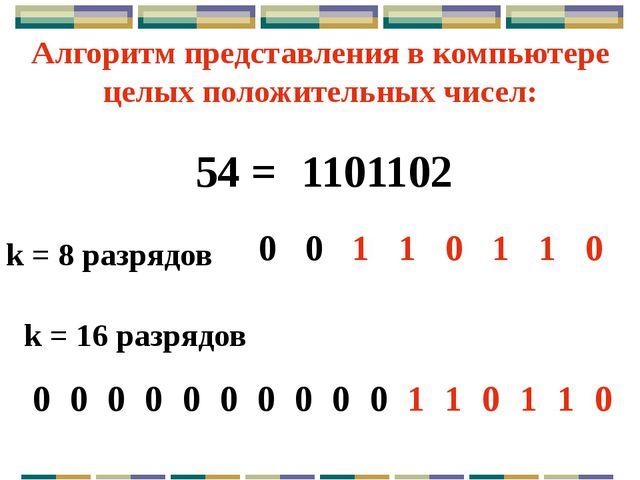 k = 16 разрядов Только беззнаковое представление 200 = 110010002 k = 8 разряд...