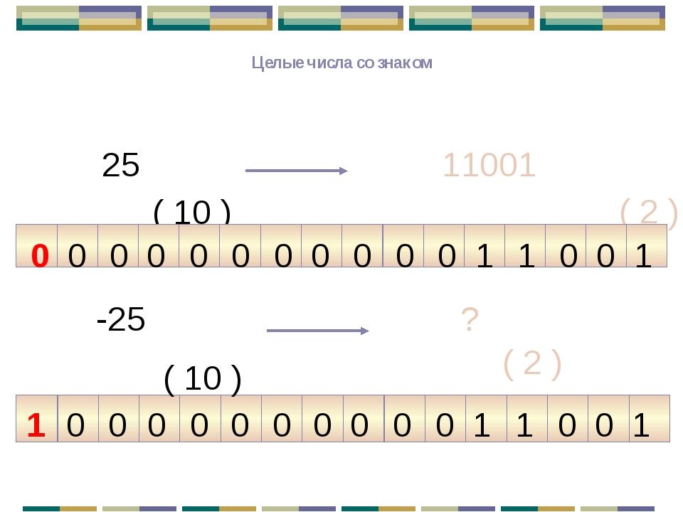 Целые числа со знаком ( 10 ) 11001 ( 2 ) 25 -25 ? ( 2 ) ( 10 ) 1 0 1 1 0 0 0...
