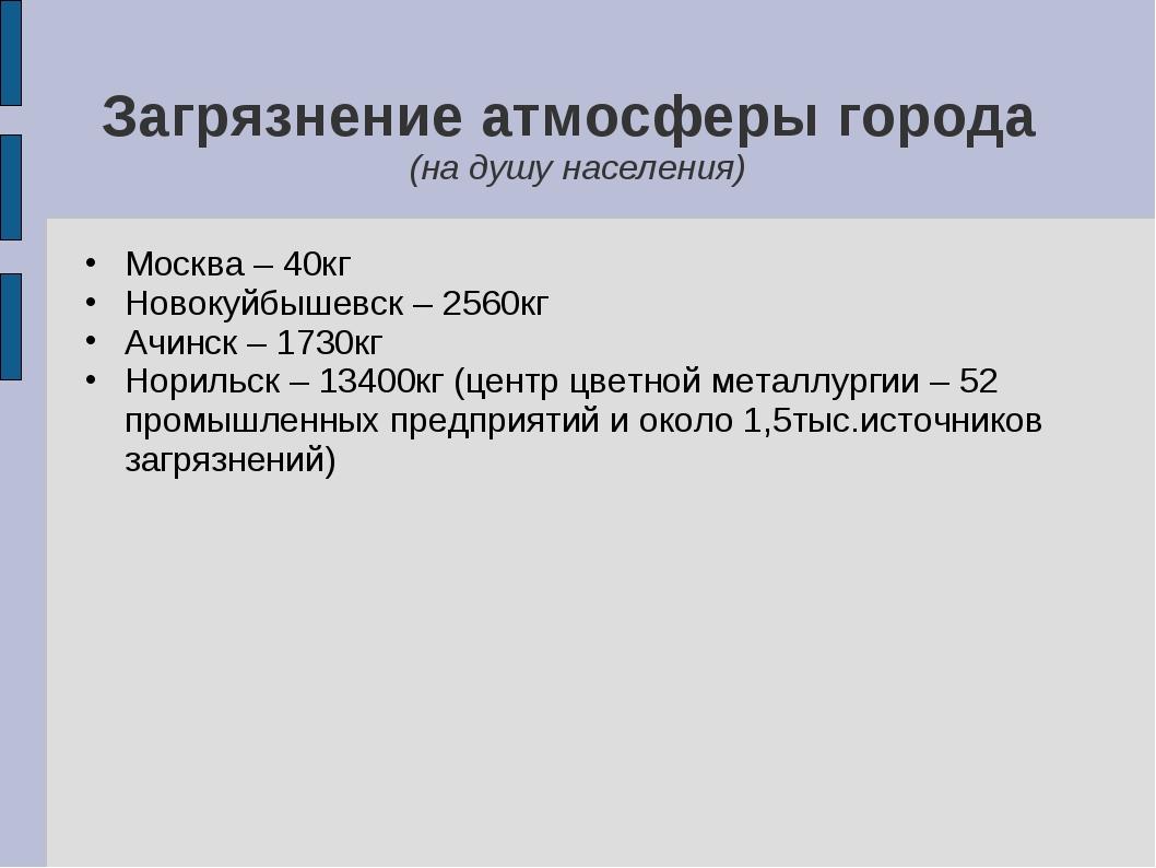 Загрязнение атмосферы города (на душу населения) Москва – 40кг Новокуйбышевск...