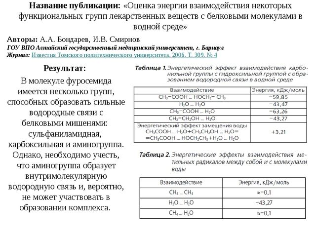 Название публикации: «Оценка энергии взаимодействия некоторых функциональных...