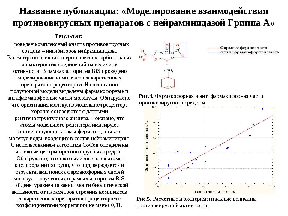 Название публикации: «Моделирование взаимодействия противовирусных препаратов...