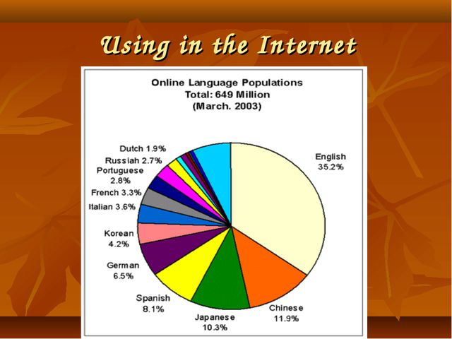 Using in the Internet