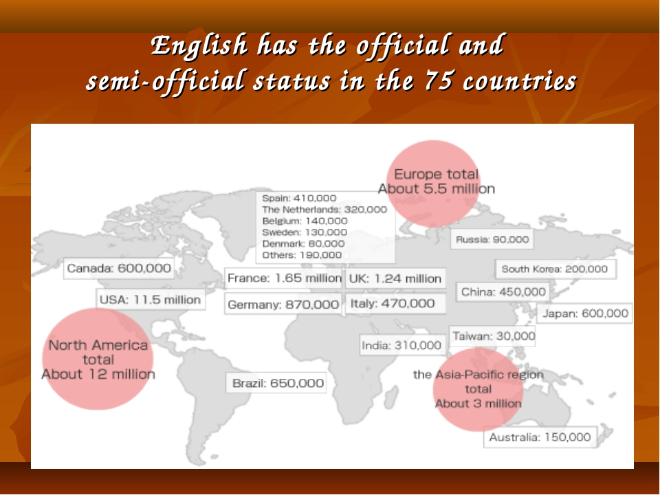 English has the official and semi-official status in the 75 countries