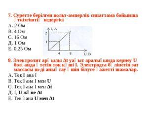 7. Суретте берілген вольт-амперлік сипаттама бойынша өткізгіштің кедергісі А.
