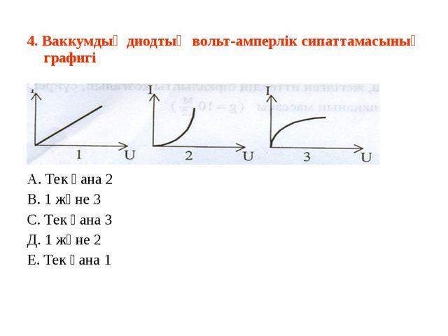 4. Ваккумдық диодтың вольт-амперлік сипаттамасының графигі  А. Тек қана 2 В....