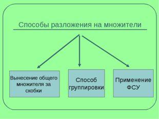 Способы разложения на множители Способ группировки Применение ФСУ Вынесение о