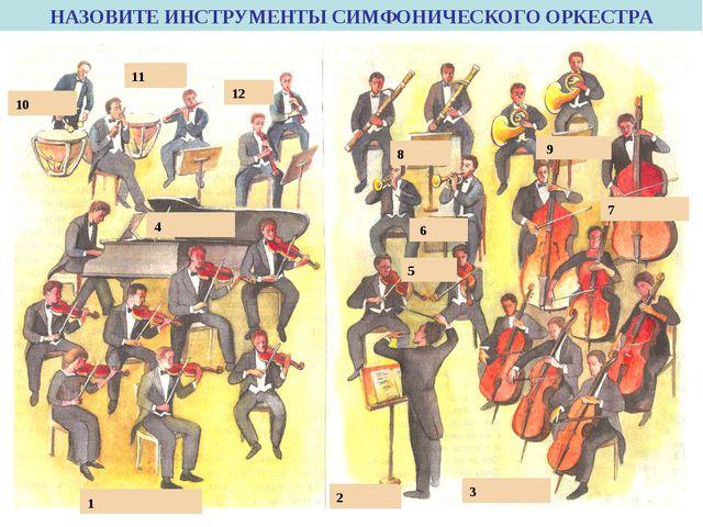 первые скрипки альты дирижёр литавры контрабасы фаготы флейты трубы виолончел...