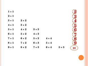 2 3 4 5 6 7 8 9 10 1 + 1 2 + 1 3 + 1 2 + 2 4 + 1 3 + 2 5 + 1 4 + 2 3+ 3 6 +