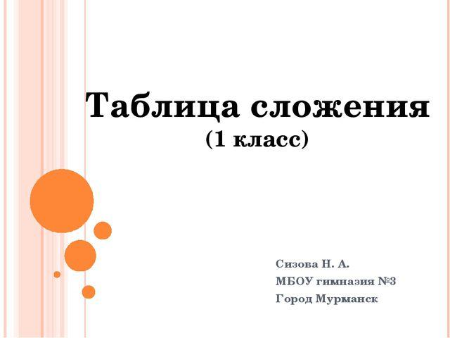 Сизова Н. А. МБОУ гимназия №3 Город Мурманск Таблица сложения (1 класс)