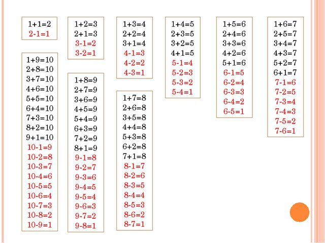 1+1=2 2-1=1 1+2=3 2+1=3 3-1=2 3-2=1 1+3=4 2+2=4 3+1=4 4-1=3 4-2=2 4-3=1 1+4=5...