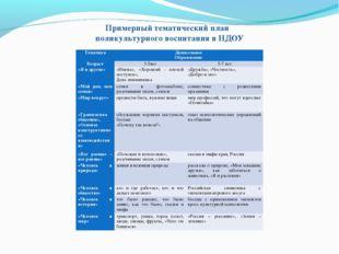 Примерный тематический план поликультурного воспитания в НДОУ ТематикаДошко