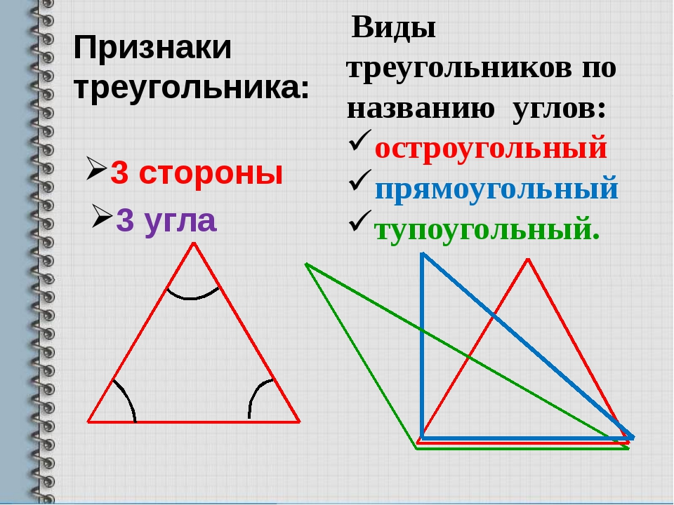 Виды треугольников по названию углов: остроугольный прямоугольный тупоугольн...