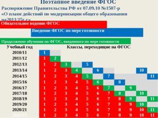 Поэтапное введение ФГОС Распоряжение Правительства РФ от 07.09.10 №1507-р «О