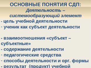 - цель учебной деятельности ученик как субъект деятельности - взаимоотношения