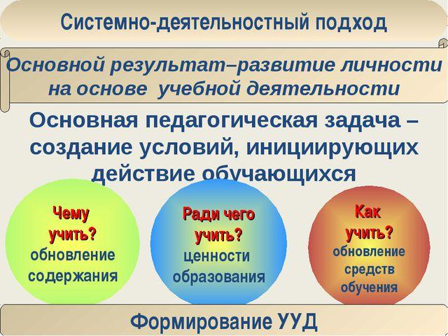 Основная педагогическая задача – создание условий, инициирующих действие обуч...