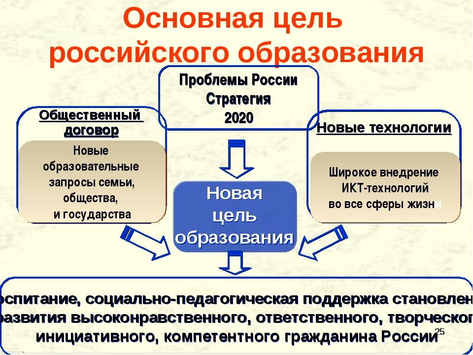 * * Основная цель российского образования Новая цель образования Новые технол...