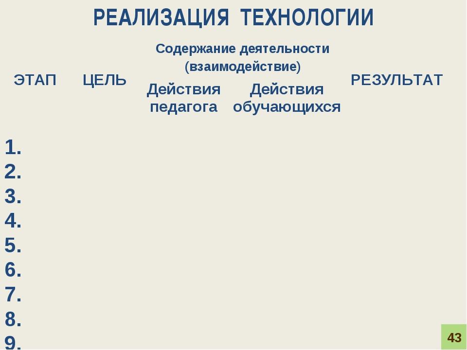 * РЕАЛИЗАЦИЯ ТЕХНОЛОГИИ ЭТАП ЦЕЛЬСодержание деятельности (взаимодействие)...