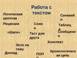 Работа с текстом Схема Конспект «Шаги» Таблица Логическая цепочка Синквейн Эс