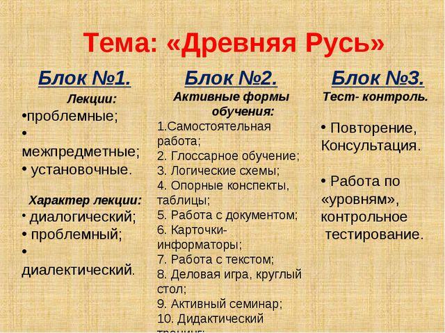 Тема: «Древняя Русь» Блок №1. Лекции: проблемные; межпредметные; установочны...
