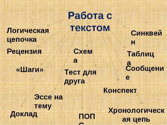 Работа с текстом Схема Конспект «Шаги» Таблица Логическая цепочка Синквейн Эс...