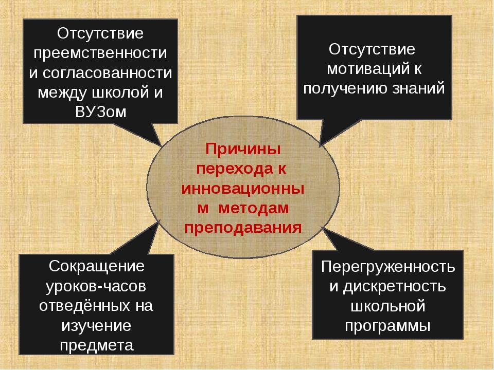 Причины перехода к инновационным методам преподавания Отсутствие преемственно...