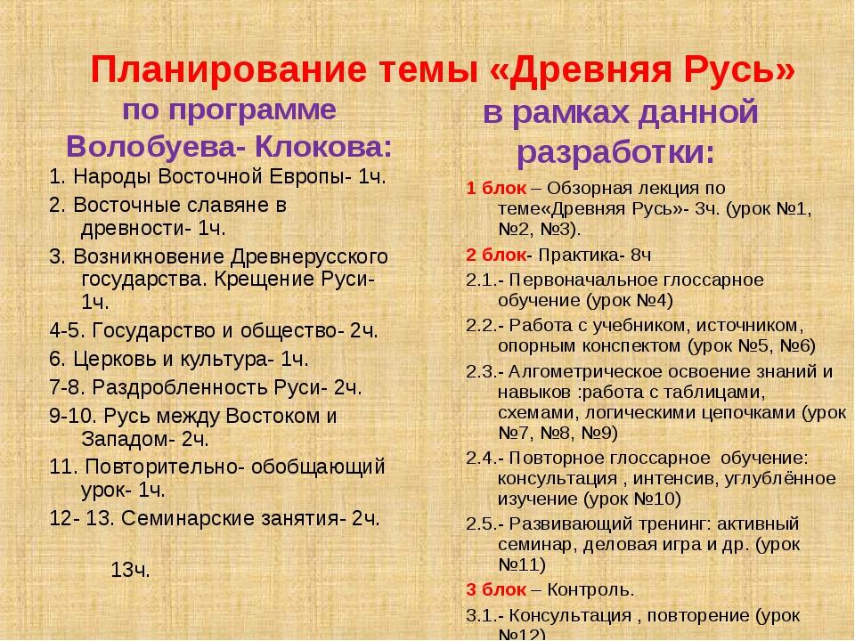 Планирование темы «Древняя Русь» по программе Волобуева- Клокова: 1. Народы...