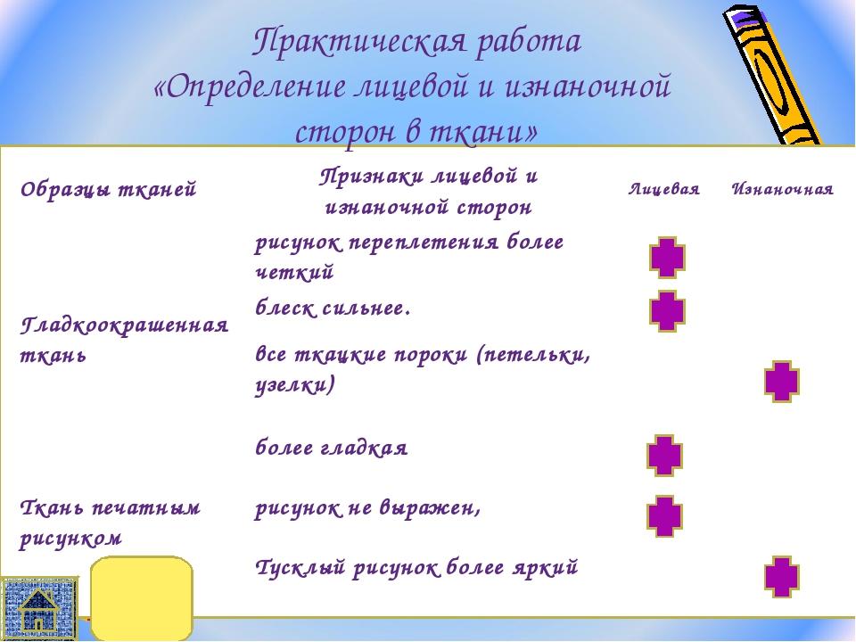 Практическая работа «Определение лицевой и изнаночной сторон в ткани» Образцы...