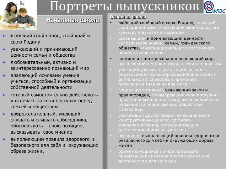 28_02_12_KondakovAM фгос ооо_33
