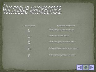 ОбозначениеНазвание множества NМножество натуральных чисел ZМножество целы