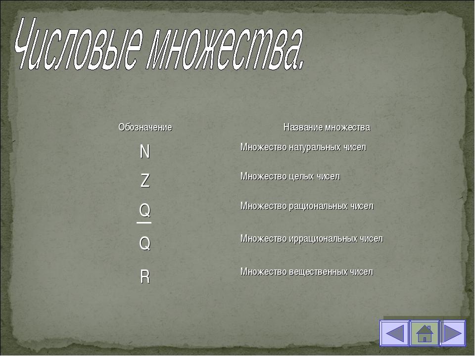 ОбозначениеНазвание множества NМножество натуральных чисел ZМножество целы...