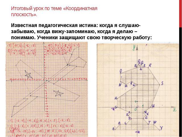 Итоговый урок по теме «Координатная плоскость». Известная педагогическая исти...