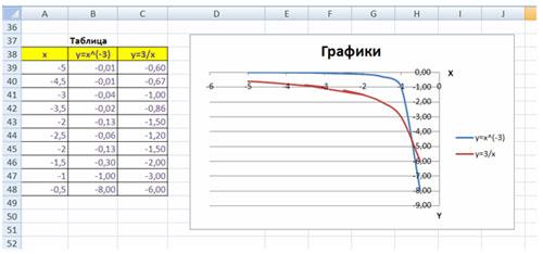 http://festival.1september.ru/articles/525206/img8.jpg