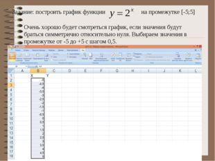 Очень хорошо будет смотреться график, если значения будут браться симметрично