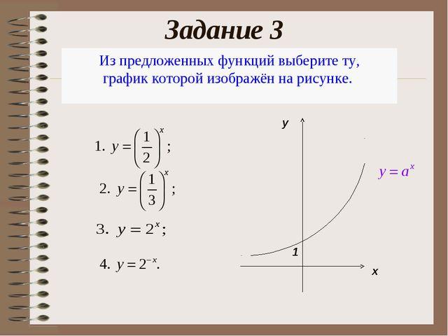 Задание 3 Из предложенных функций выберите ту, график которой изображён на ри...