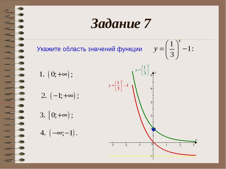Задание 7 Укажите область значений функции