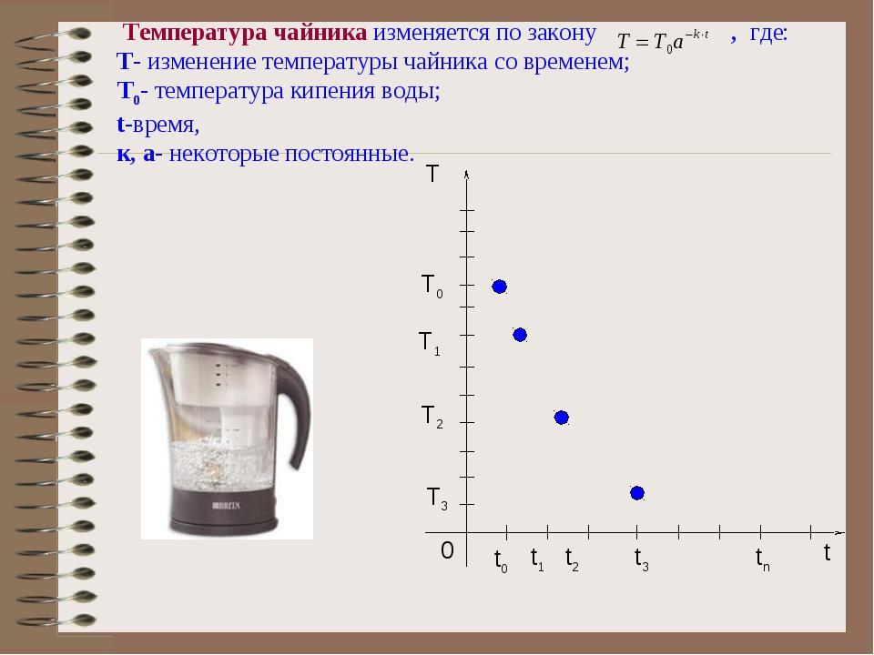 Температура чайника изменяется по закону , где: Т- изменение температуры чай...