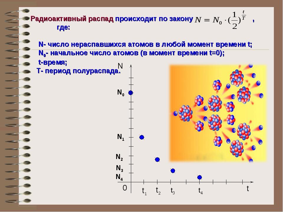 Радиоактивный распад происходит по закону , где: N- число нераспавшихся ато...