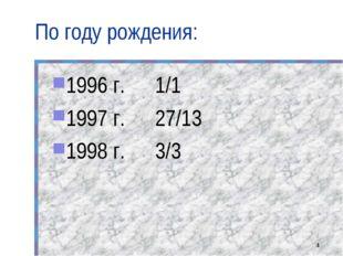 По году рождения: 1996 г. 1/1 1997 г. 27/13 1998 г. 3/3 *