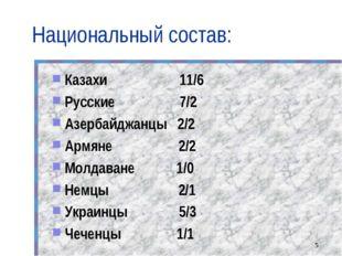 Национальный состав: Казахи 11/6 Русские 7/2 Азербайджанцы 2/2 Армяне 2/2 М