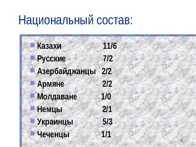 Национальный состав: Казахи 11/6 Русские 7/2 Азербайджанцы 2/2 Армяне 2/2 М...