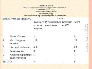 УЧЕБНЫЙ ПЛАН МБОУ «Томаровская средняя общеобразовательная школа № 1» на 2012