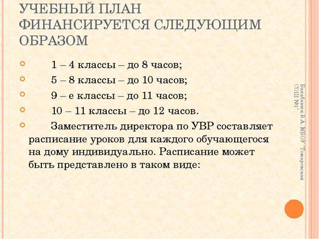 УЧЕБНЫЙ ПЛАН ФИНАНСИРУЕТСЯ СЛЕДУЮЩИМ ОБРАЗОМ 1 – 4 классы – до 8 часов; 5 –...