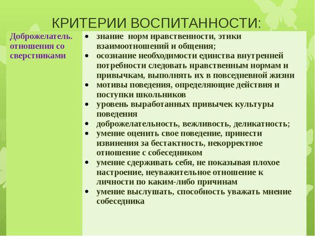КРИТЕРИИ ВОСПИТАННОСТИ: Доброжелатель.отношения со сверстниками знание норм н...